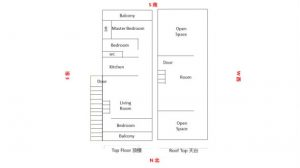 apartment feng shui top floor with roof top floor plan 1 edited